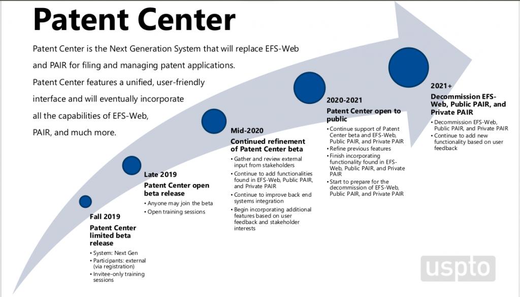 USPTO Patent Center