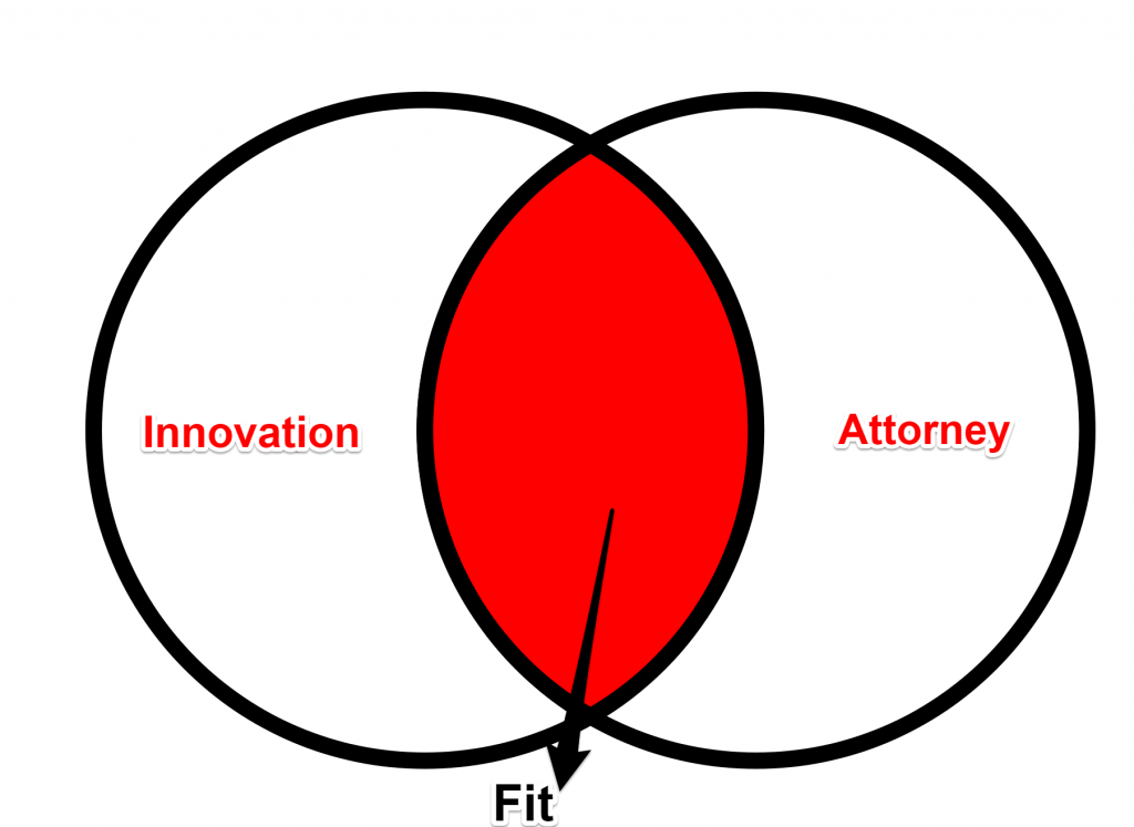 Look-For-Innovation-Attorney-Fit-Before-Hiring-A-Patent-Attorney-1024x747