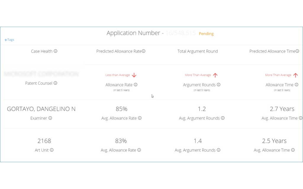 Check your application analytics once you file your application